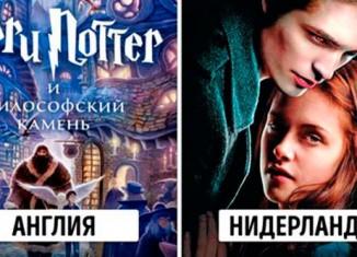 Что читают школьники разных стран мира